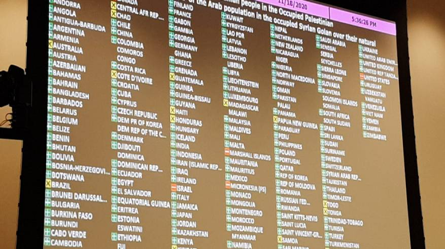 الأمم المتحدة: اعتماد مشروع السيادة الدائمة للشعب الفلسطيني على موارده الطبيعية