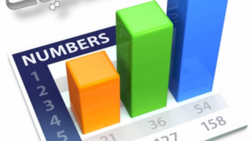 الإحصاء الإسرائيلي: عدد اليهود 5.837 مليون والعرب 1.587 مليون